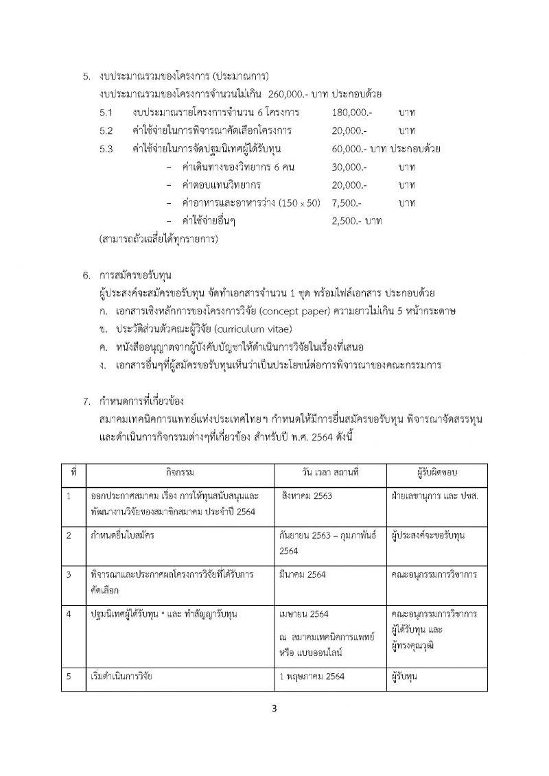 4ประกาศสมาคม ทุนวิจัย ปี 64_Page_3.jpg