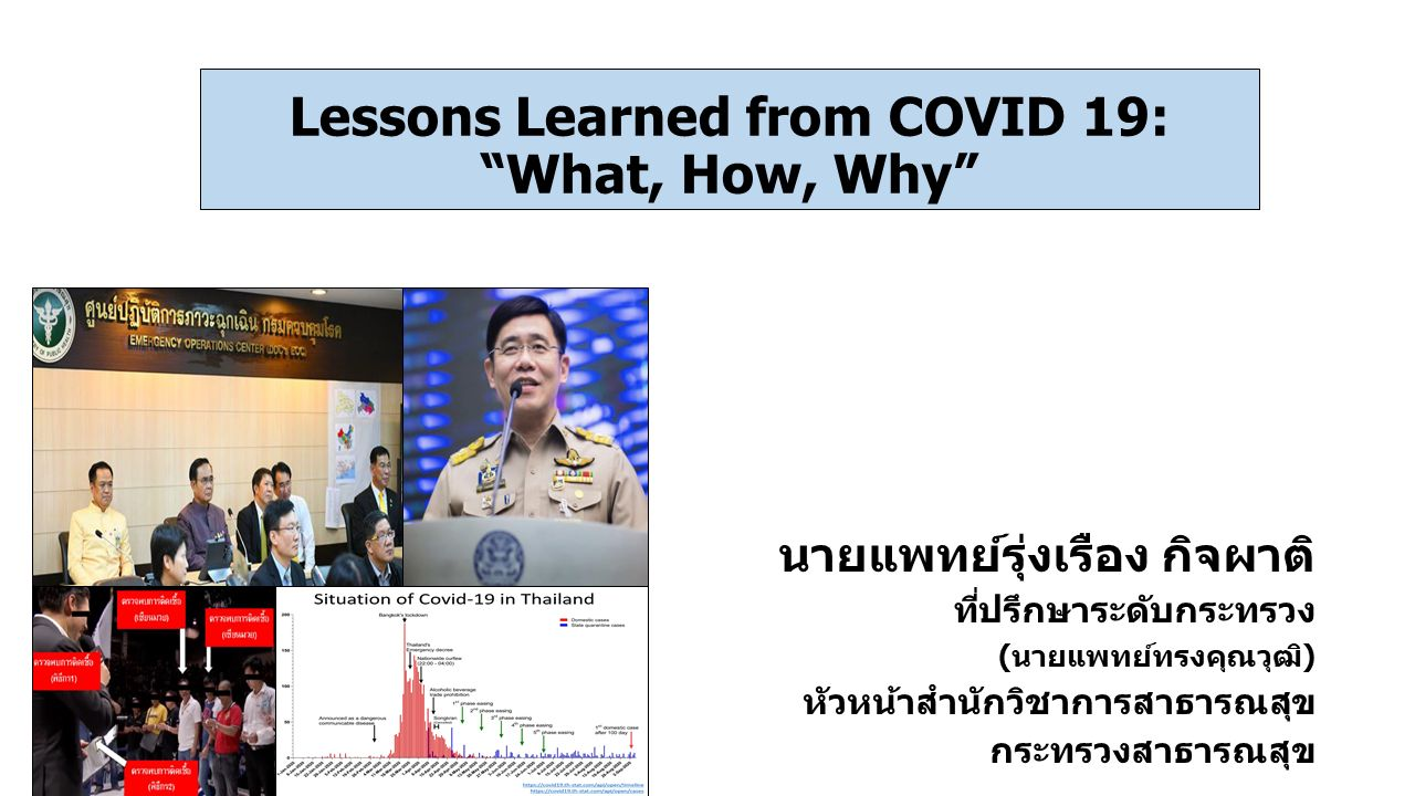 Lessons Learned from COVID 19 สมาคมเทคนิคการแพทย์.png